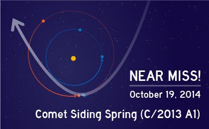CometSidingSpring_C2013A1-thmfeat